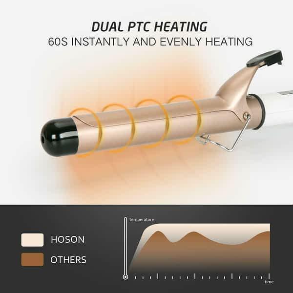 Digital-Curling-Iron